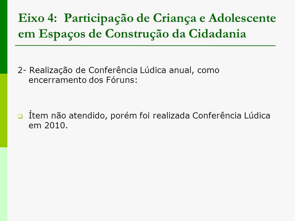 Eixo 4: Participação de Criança e Adolescente em Espaços de Construção da Cidadania 2- Realização de Conferência Lúdica anual, como encerramento dos F