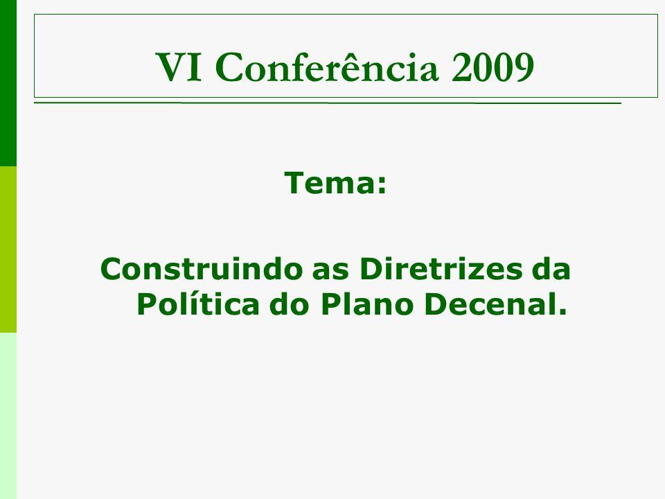 VI Conferência 2009 Tema: Construindo as Diretrizes da Política do Plano Decenal.