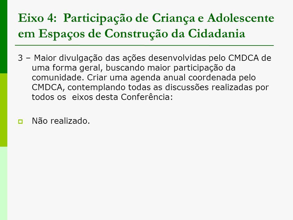 Eixo 4: Participação de Criança e Adolescente em Espaços de Construção da Cidadania 3 – Maior divulgação das ações desenvolvidas pelo CMDCA de uma for