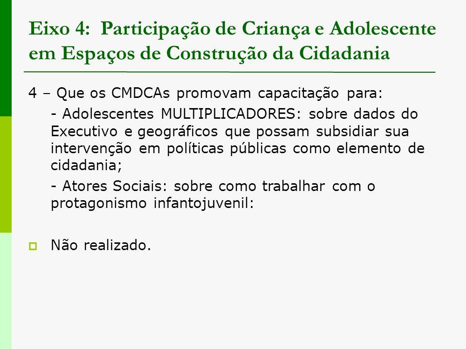 Eixo 4: Participação de Criança e Adolescente em Espaços de Construção da Cidadania 4 – Que os CMDCAs promovam capacitação para: - Adolescentes MULTIP