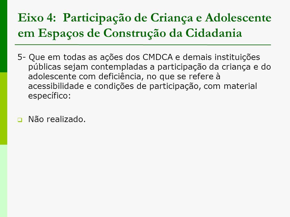 Eixo 4: Participação de Criança e Adolescente em Espaços de Construção da Cidadania 5- Que em todas as ações dos CMDCA e demais instituições públicas