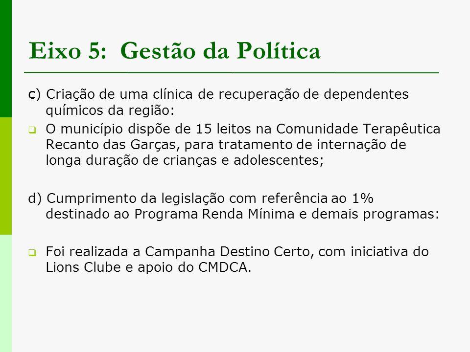 Eixo 5: Gestão da Política c ) Criação de uma clínica de recuperação de dependentes químicos da região:  O município dispõe de 15 leitos na Comunidad