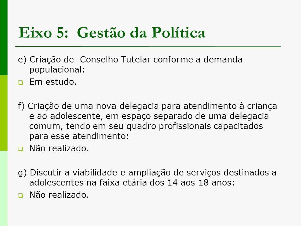 Eixo 5: Gestão da Política e) Criação de Conselho Tutelar conforme a demanda populacional:  Em estudo. f) Criação de uma nova delegacia para atendime