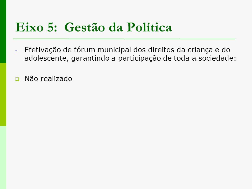 Eixo 5: Gestão da Política - Efetivação de fórum municipal dos direitos da criança e do adolescente, garantindo a participação de toda a sociedade: 