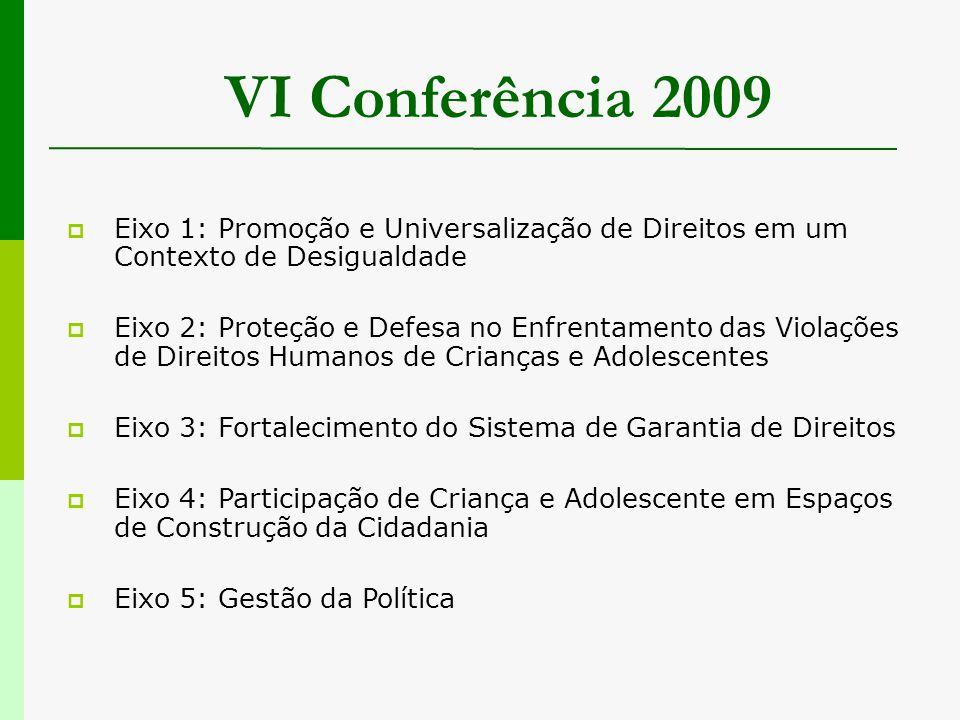 VI Conferência 2009  Eixo 1: Promoção e Universalização de Direitos em um Contexto de Desigualdade  Eixo 2: Proteção e Defesa no Enfrentamento das V