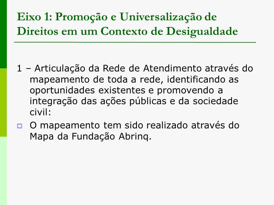 Eixo 1: Promoção e Universalização de Direitos em um Contexto de Desigualdade 1 – Articulação da Rede de Atendimento através do mapeamento de toda a r