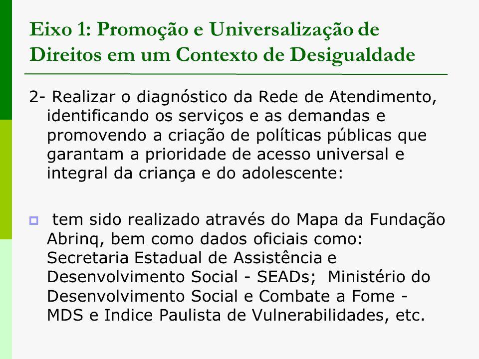 Eixo 1: Promoção e Universalização de Direitos em um Contexto de Desigualdade 2- Realizar o diagnóstico da Rede de Atendimento, identificando os servi