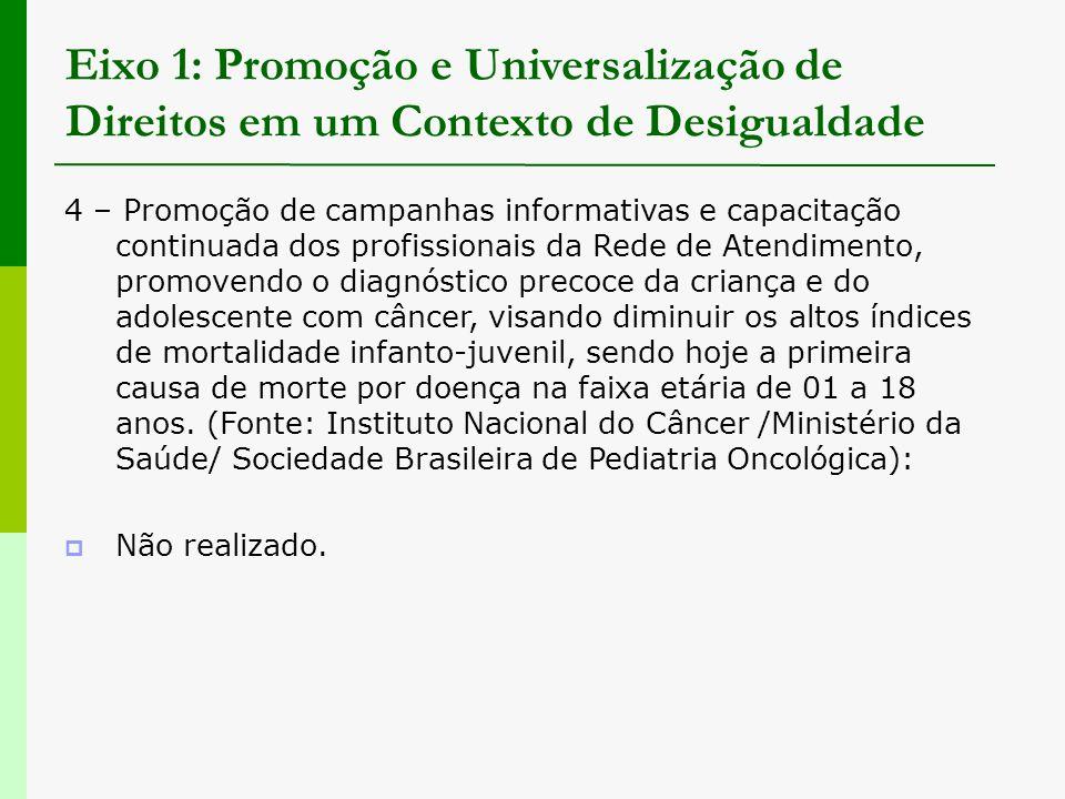 Eixo 1: Promoção e Universalização de Direitos em um Contexto de Desigualdade 4 – Promoção de campanhas informativas e capacitação continuada dos prof