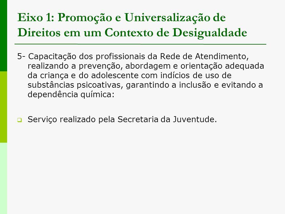 Eixo 1: Promoção e Universalização de Direitos em um Contexto de Desigualdade 5- Capacitação dos profissionais da Rede de Atendimento, realizando a pr
