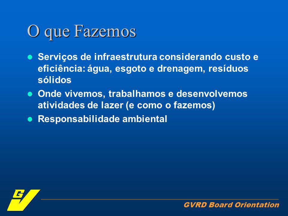GVRD Board Orientation O que Fazemos Serviços de infraestrutura considerando custo e eficiência: água, esgoto e drenagem, resíduos sólidos Onde vivemos, trabalhamos e desenvolvemos atividades de lazer (e como o fazemos) Responsabilidade ambiental