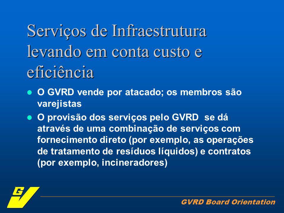 GVRD Board Orientation Serviços de Infraestrutura levando em conta custo e eficiência O GVRD vende por atacado; os membros são varejistas O provisão dos serviços pelo GVRD se dá através de uma combinação de serviços com fornecimento direto (por exemplo, as operações de tratamento de resíduos líquidos) e contratos (por exemplo, incineradores)