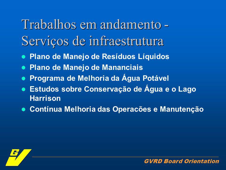 GVRD Board Orientation Trabalhos em andamento - Serviços de infraestrutura Plano de Manejo de Resíduos Líquidos Plano de Manejo de Mananciais Programa de Melhoria da Água Potável Estudos sobre Conservação de Água e o Lago Harrison Contínua Melhoria das Operacões e Manutenção