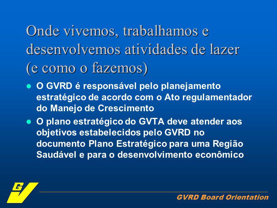 GVRD Board Orientation Onde vivemos, trabalhamos e desenvolvemos atividades de lazer (e como o fazemos) O GVRD é responsável pelo planejamento estratégico de acordo com o Ato regulamentador do Manejo de Crescimento O plano estratégico do GVTA deve atender aos objetivos estabelecidos pelo GVRD no documento Plano Estratégico para uma Região Saudável e para o desenvolvimento econômico