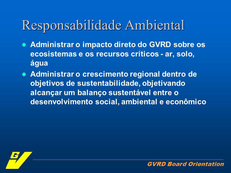 GVRD Board Orientation Responsabilidade Ambiental Administrar o impacto direto do GVRD sobre os ecosistemas e os recursos críticos - ar, solo, água Administrar o crescimento regional dentro de objetivos de sustentabilidade, objetivando alcançar um balanço sustentável entre o desenvolvimento social, ambiental e econômico