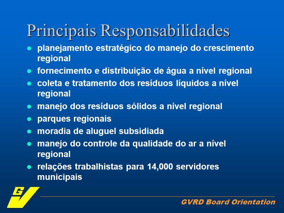 GVRD Board Orientation Principais Responsabilidades planejamento estratégico do manejo do crescimento regional fornecimento e distribuição de água a nível regional coleta e tratamento dos resíduos líquidos a nível regional manejo dos resíduos sólidos a nível regional parques regionais moradia de aluguel subsidiada manejo do controle da qualidade do ar a nível regional relações trabalhistas para 14,000 servidores municipais