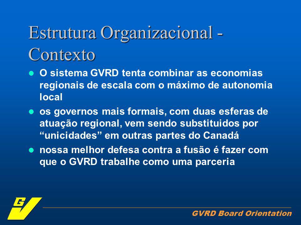 GVRD Board Orientation Estrutura Organizacional - Contexto O sistema GVRD tenta combinar as economias regionais de escala com o máximo de autonomia local os governos mais formais, com duas esferas de atuação regional, vem sendo substituidos por unicidades em outras partes do Canadá nossa melhor defesa contra a fusão é fazer com que o GVRD trabalhe como uma parceria
