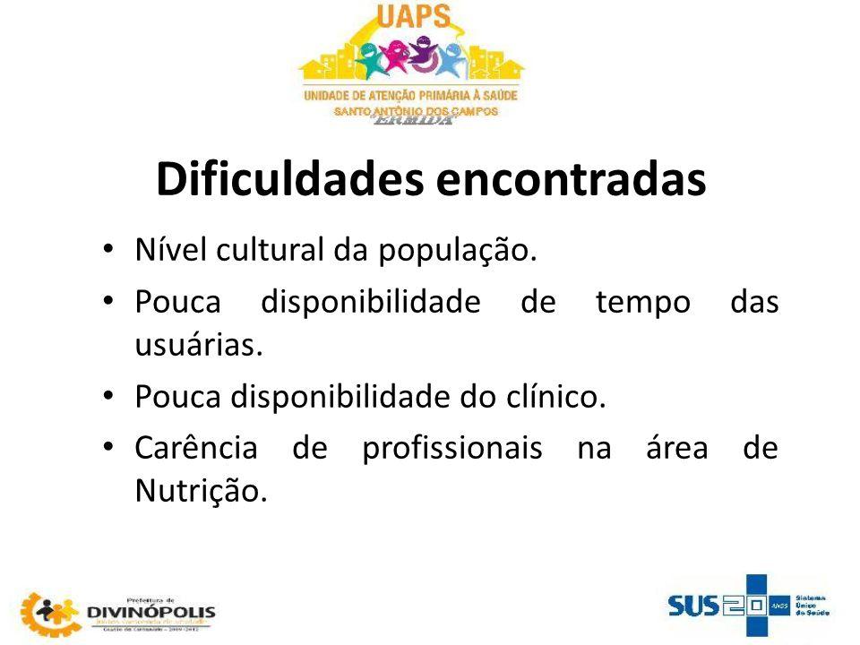 Dificuldades encontradas Nível cultural da população.