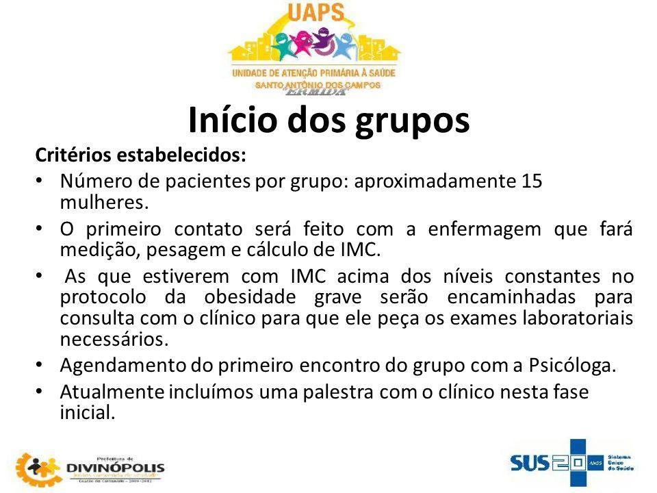 Início dos grupos Critérios estabelecidos: Número de pacientes por grupo: aproximadamente 15 mulheres.