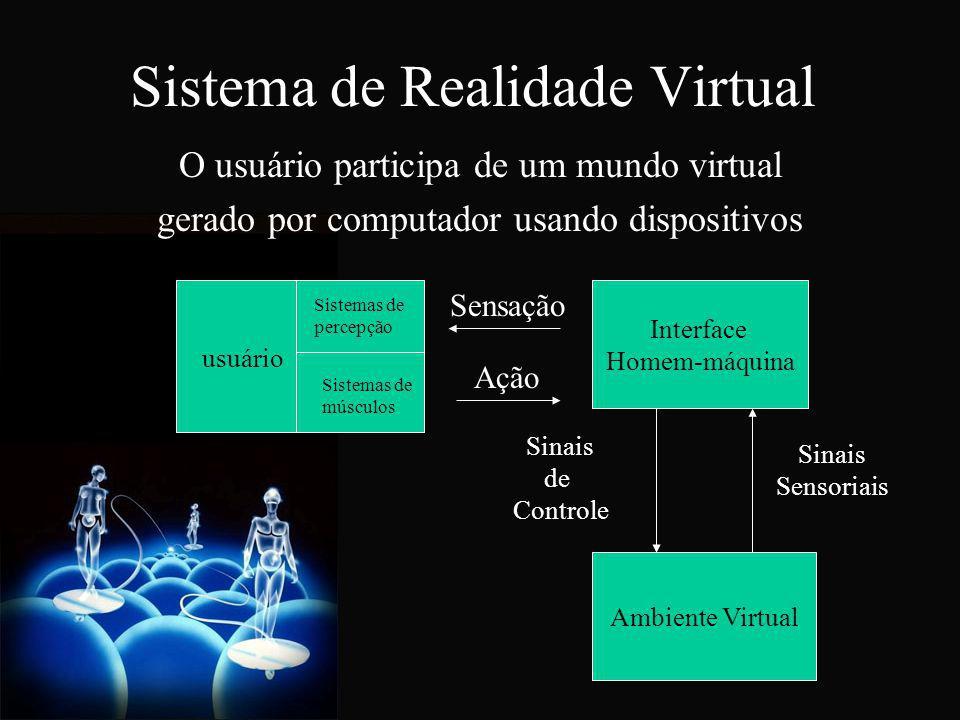 Sistema de Realidade Virtual O usuário participa de um mundo virtual gerado por computador usando dispositivos usuário Sistemas de percepção Sistemas