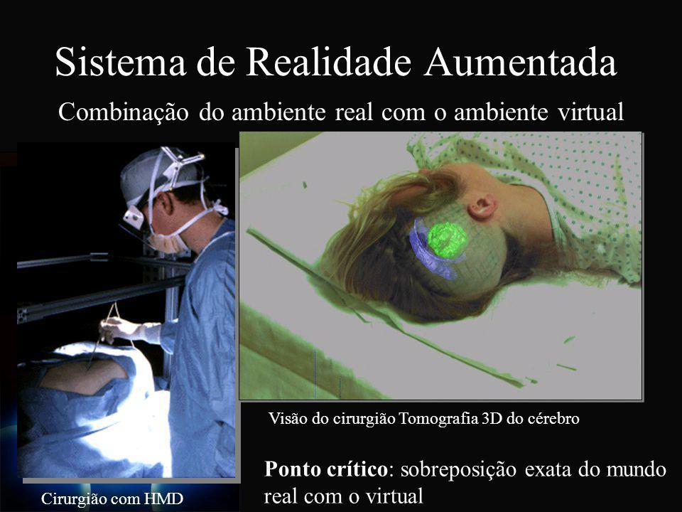 Sistema de Realidade Aumentada Combinação do ambiente real com o ambiente virtual Ponto crítico: sobreposição exata do mundo real com o virtual Cirurg