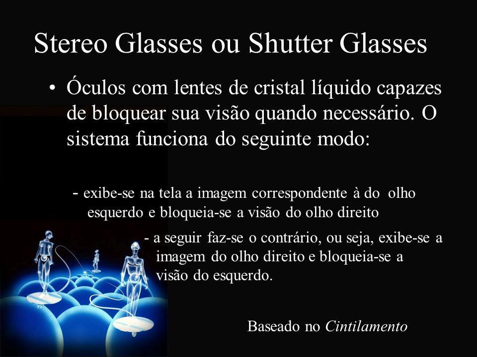 Óculos com lentes de cristal líquido capazes de bloquear sua visão quando necessário. O sistema funciona do seguinte modo: - exibe-se na tela a imagem