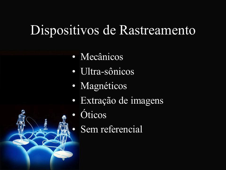 Dispositivos de Rastreamento Mecânicos Ultra-sônicos Magnéticos Extração de imagens Óticos Sem referencial