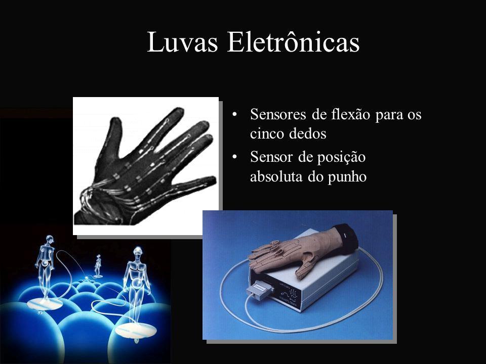 Luvas Eletrônicas Sensores de flexão para os cinco dedos Sensor de posição absoluta do punho