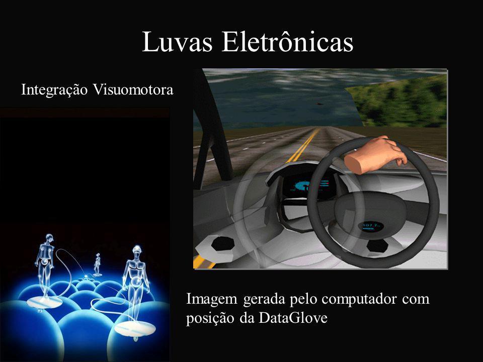 Imagem gerada pelo computador com posição da DataGlove Integração Visuomotora Luvas Eletrônicas