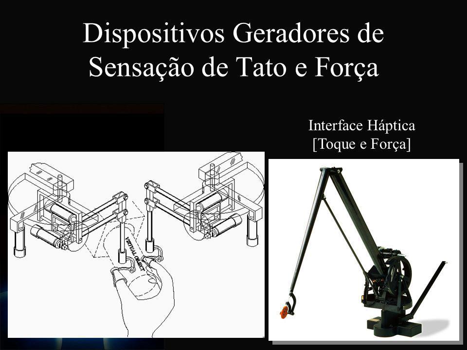 Dispositivos Geradores de Sensação de Tato e Força Interface Háptica [Toque e Força]