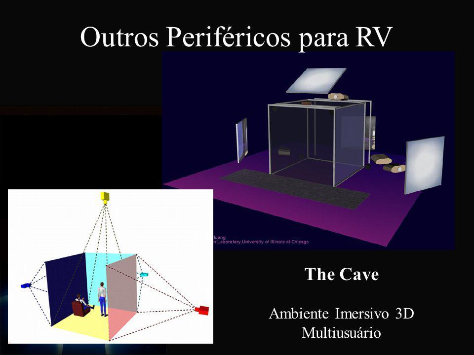 The Cave Ambiente Imersivo 3D Multiusuário Outros Periféricos para RV