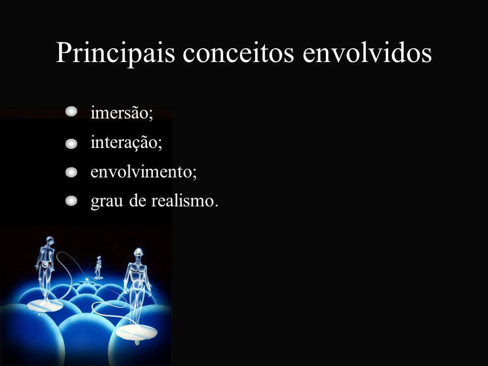 Principais conceitos envolvidos imersão; interação; envolvimento; grau de realismo.