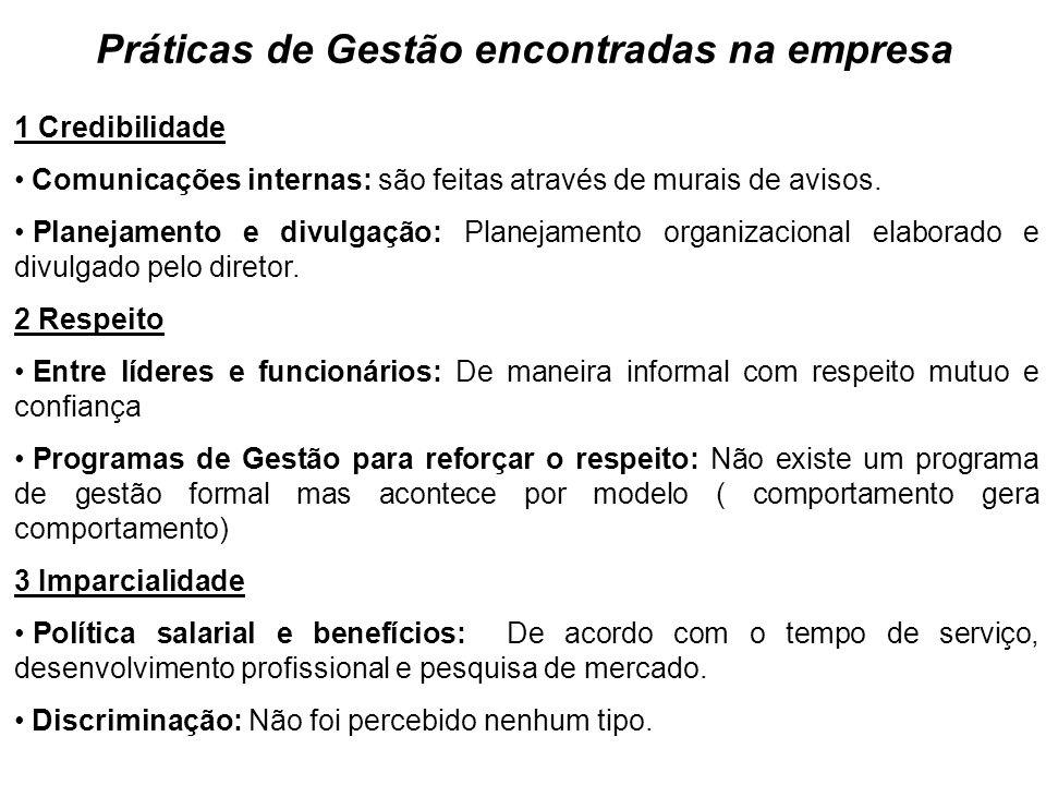Práticas de Gestão encontradas na empresa 1 Credibilidade Comunicações internas: são feitas através de murais de avisos.