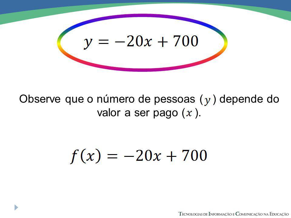 Observe que o número de pessoas ( ) depende do valor a ser pago ( ).