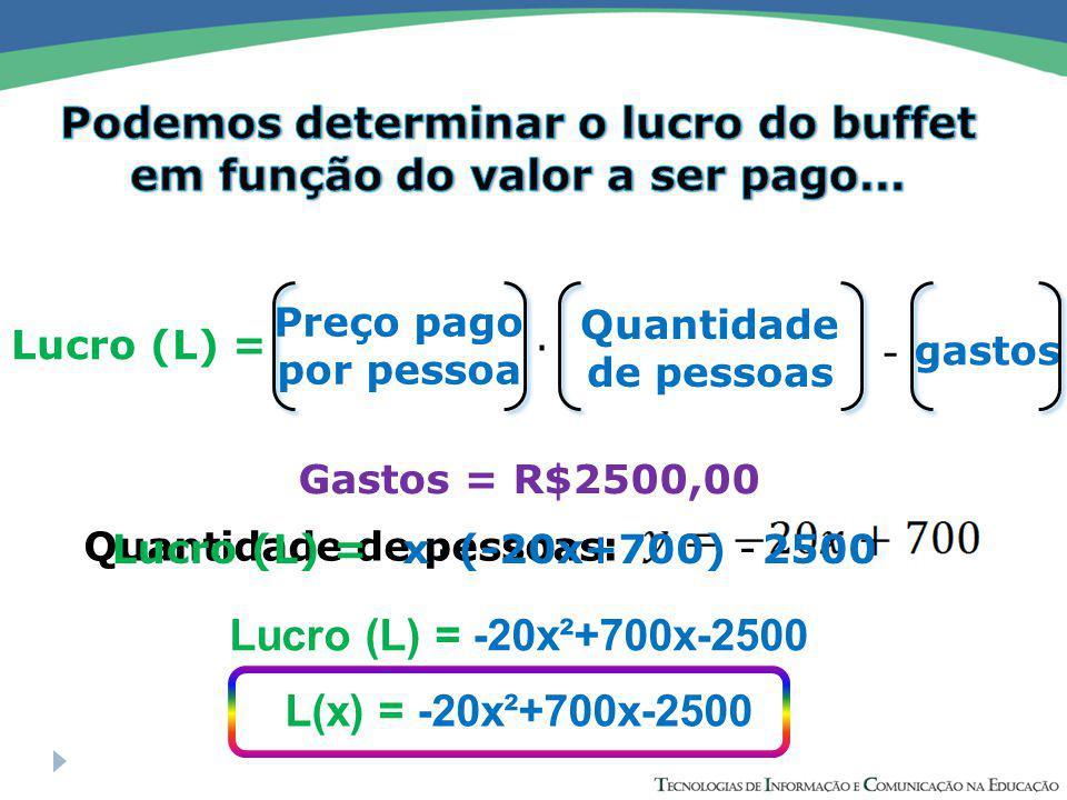 Lucro (L) = Preço pago por pessoa.