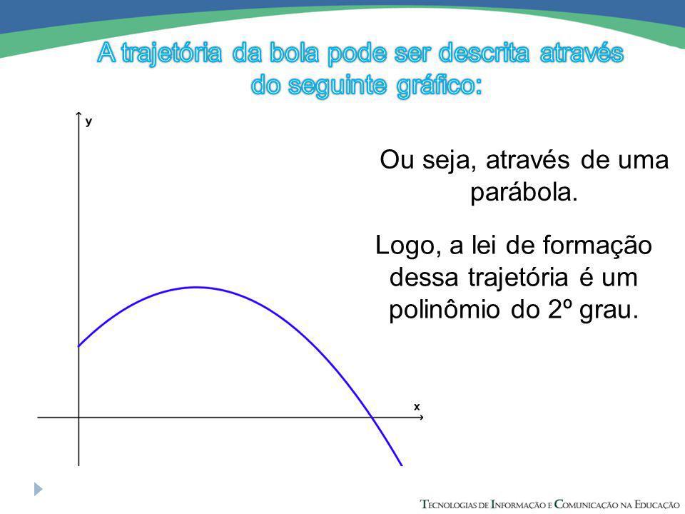 Chamamos de Função Quadrática àquela cuja lei de formação é expressa por um polinômio do 2º grau, ou seja,, sendo a, b e c números reais e a≠0, para todo x Є R.