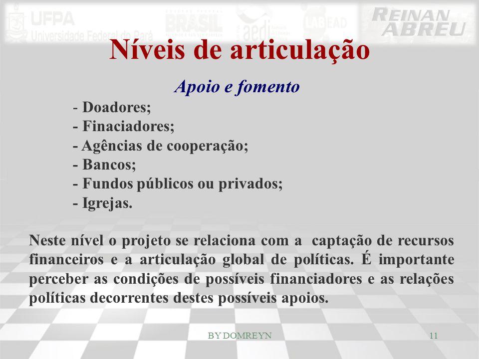 Níveis de articulação Apoio e fomento - Doadores; - Finaciadores; - Agências de cooperação; - Bancos; - Fundos públicos ou privados; - Igrejas. Neste