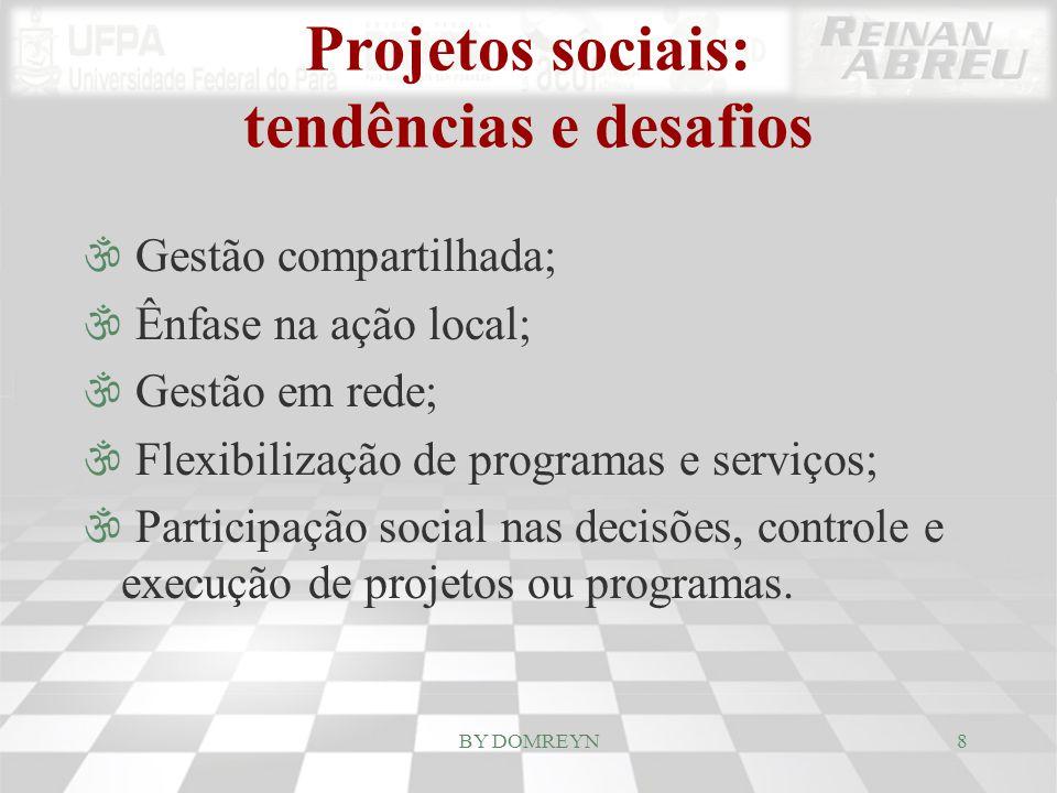 Projetos sociais Presente Futuro Presente Passado Identidade Memória / História Experiência Contexto Expectativas Desejos Utopias Oportunidades / Prioridades 19BY DOMREYN