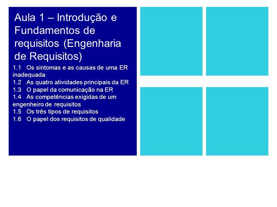 + Aula 1 – Introdução e Fundamentos de requisitos (Engenharia de Requisitos) 1.1 Os sintomas e as causas de uma ER inadequada 1.2 As quatro atividades