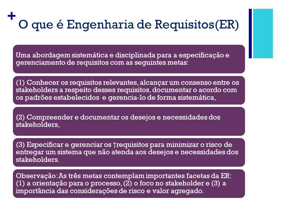 + O que é Engenharia de Requisitos(ER) Uma abordagem sistemática e disciplinada para a especificação e gerenciamento de requisitos com as seguintes me