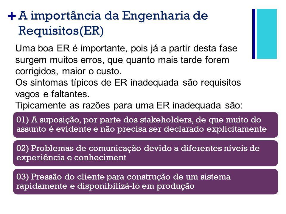 + A importância da Engenharia de Requisitos(ER) 01) A suposição, por parte dos stakeholders, de que muito do assunto é evidente e não precisa ser decl