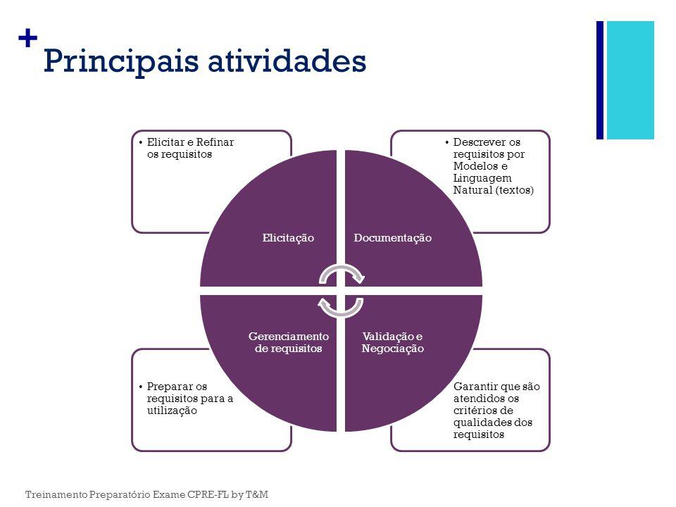 + Principais atividades Garantir que são atendidos os critérios de qualidades dos requisitos Preparar os requisitos para a utilização Descrever os req