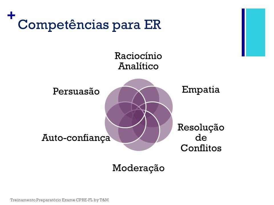 + Competências para ER Raciocínio Analítico Empatia Resolução de Conflitos Moderação Auto-confiança Persuasão Treinamento Preparatório Exame CPRE-FL b