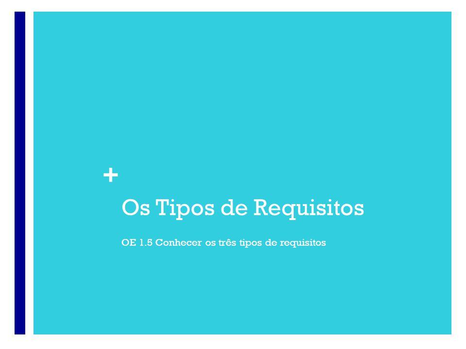 + Os Tipos de Requisitos OE 1.5 Conhecer os três tipos de requisitos