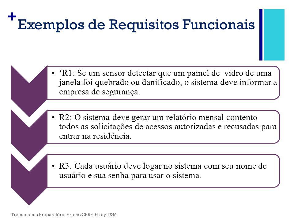 + Exemplos de Requisitos Funcionais 'R1: Se um sensor detectar que um painel de vidro de uma janela foi quebrado ou danificado, o sistema deve informa