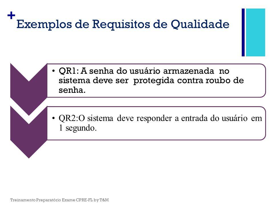 + Exemplos de Requisitos de Qualidade QR1: A senha do usuário armazenada no sistema deve ser protegida contra roubo de senha. QR2:O sistema deve respo