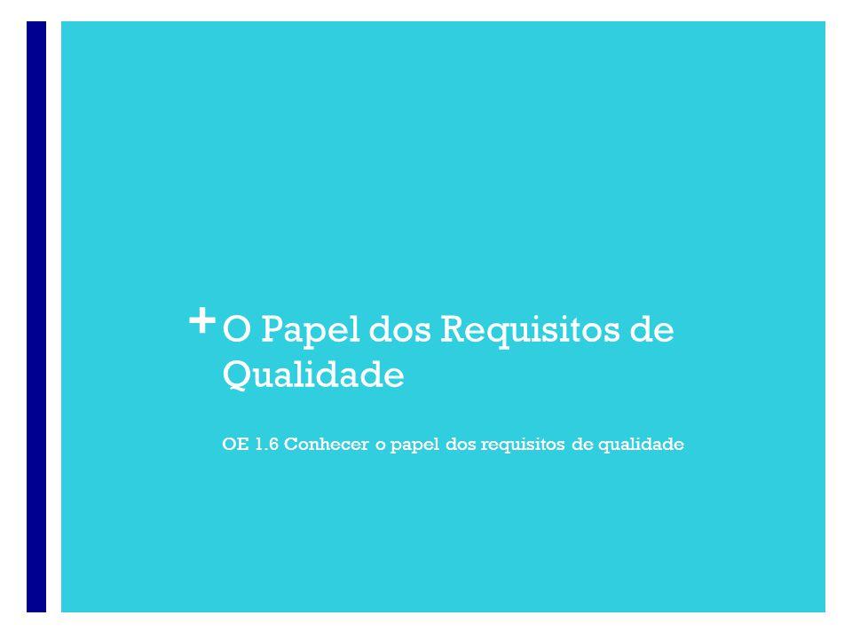 + O Papel dos Requisitos de Qualidade OE 1.6 Conhecer o papel dos requisitos de qualidade