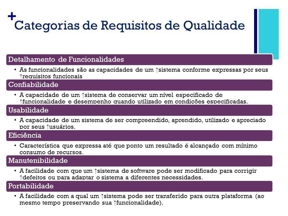+ Categorias de Requisitos de Qualidade Detalhamento de Funcionalidades As funcionalidades são as capacidades de um ↑ sistema conforme expressas por s