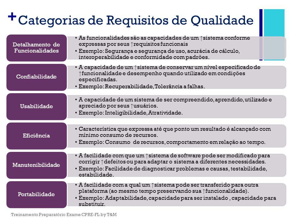 + Categorias de Requisitos de Qualidade As funcionalidades são as capacidades de um ↑ sistema conforme expressas por seus ↑ requisitos funcionais Exem