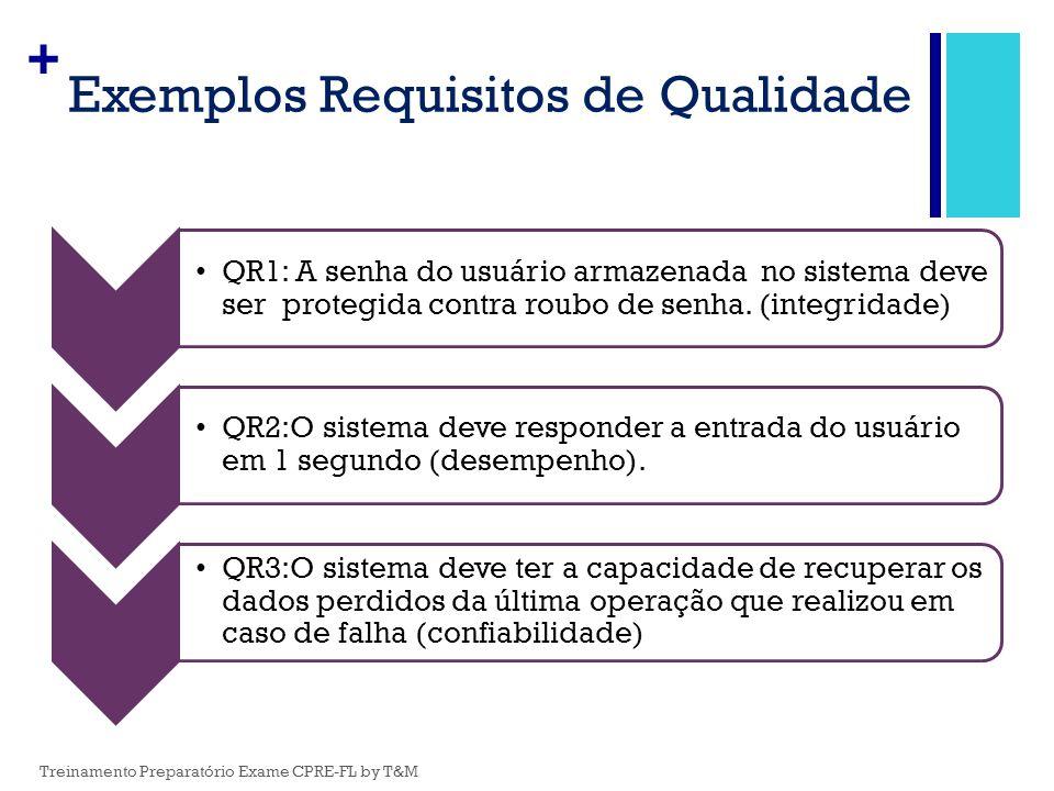 + Exemplos Requisitos de Qualidade QR1: A senha do usuário armazenada no sistema deve ser protegida contra roubo de senha. (integridade) QR2:O sistema