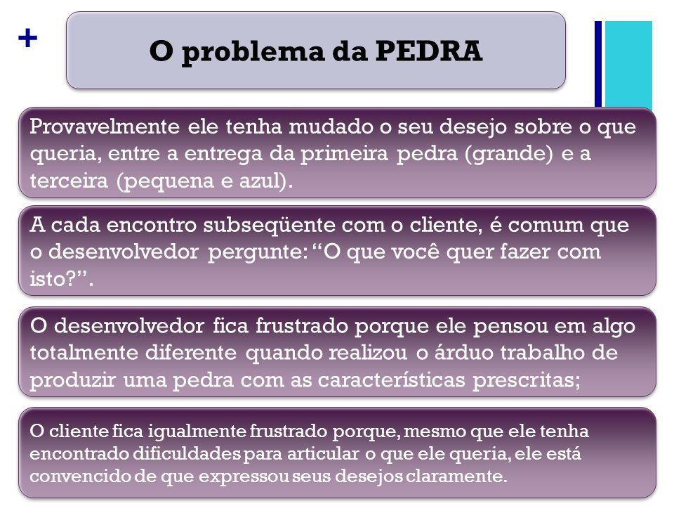 + O problema da PEDRA Para complicar ainda mais em muitos projetos reais, dois indivíduos estão envolvidos.